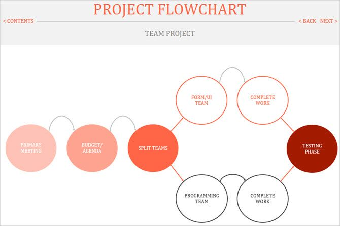 project flowchart template excel