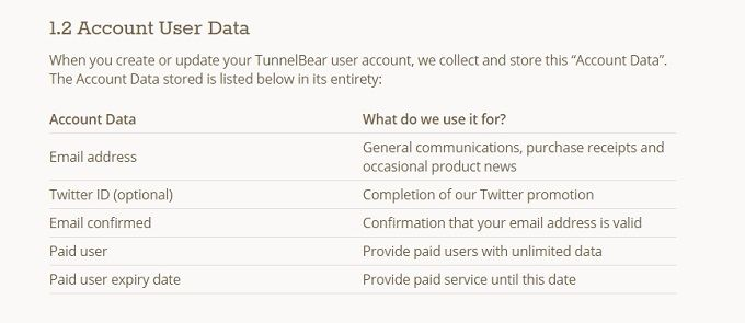 TunnelBear: The Easiest VPN For Protecting Your Privacy TunnelBear Privacy