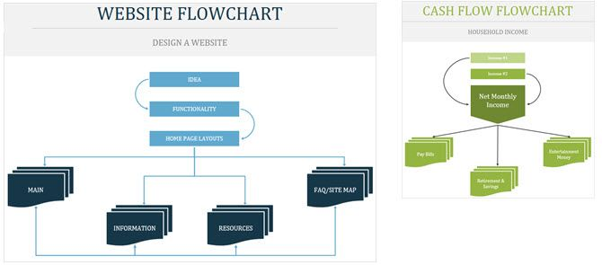 website cash flowchart templates excel