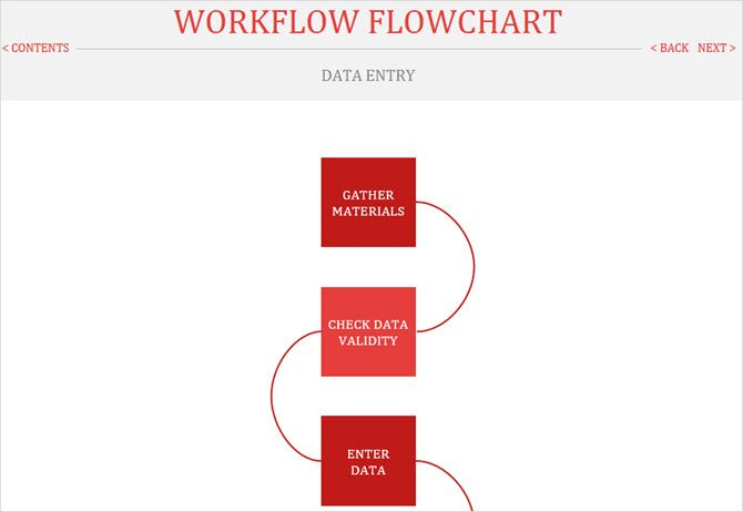 workflow flowchart template excel