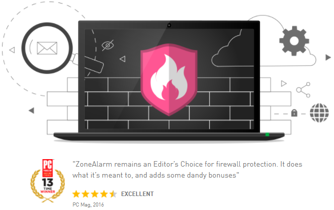 The Best Windows Software ZoneAlarm 670x421