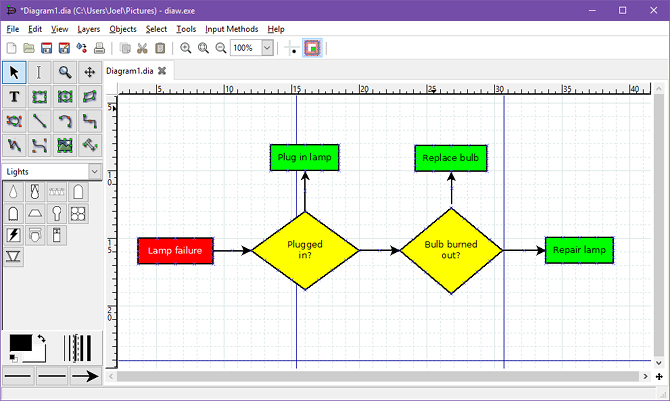 draw data flow diagram software free download
