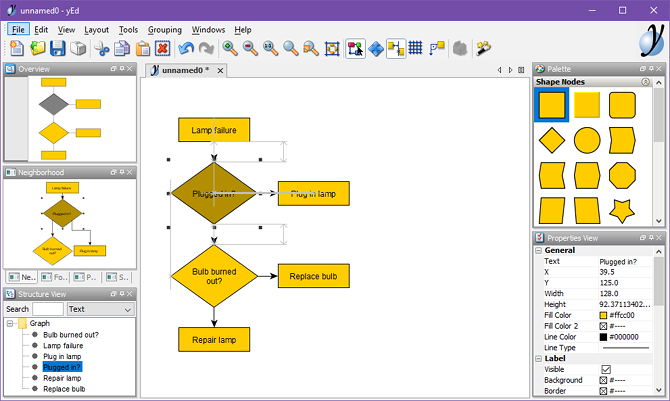free flowchart tool yed graph editor