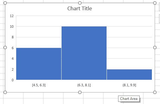 histogram chart excel