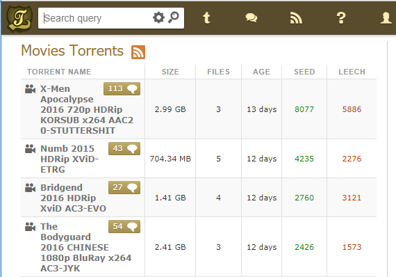 Top 6 Free Torrent Alternatives for The Pirate Bay kickasstorrent