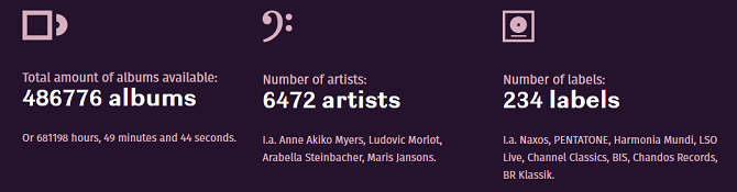 primephonic number of artists
