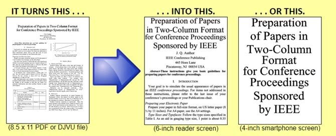 How to Optimize PDF Files for Kindle K2PDF Conversion