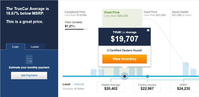 TrueCar Shows You the Real Prices Paid for New Cars TrueCar Chart