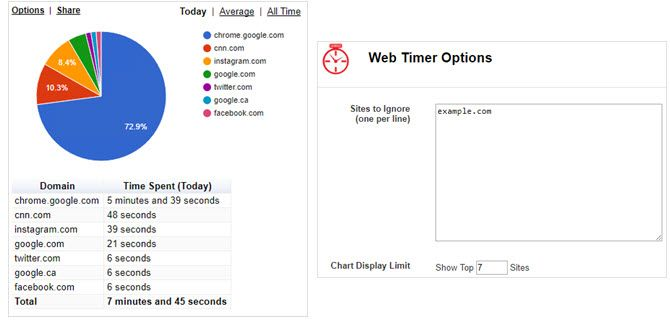 web timer chrome