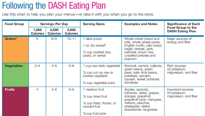 Easy raw food diet meal plan picture 2