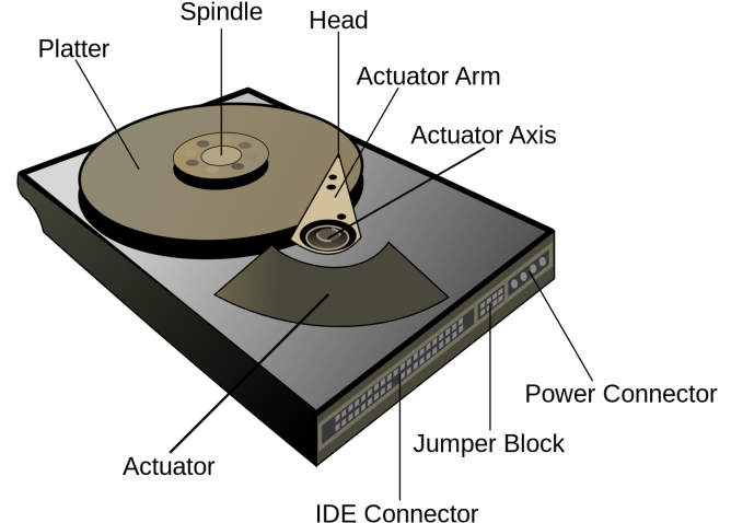 diagram anatomy of a hard disk drive