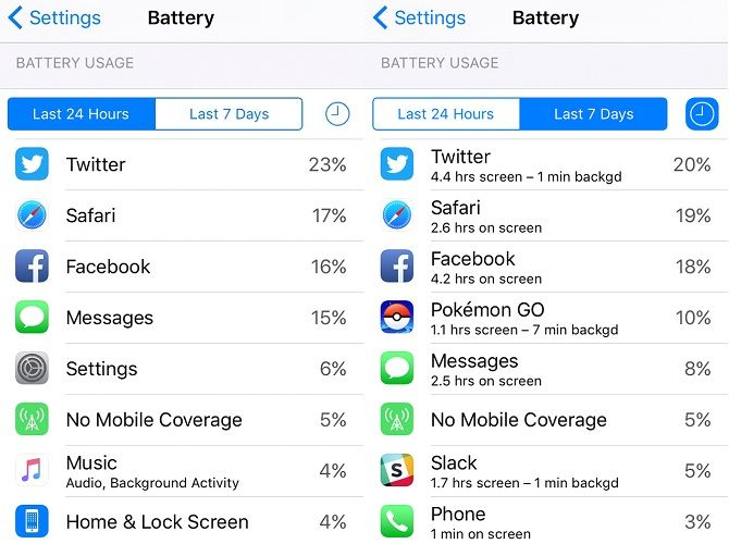 The Big iPhone Battery Guide Battery Usage