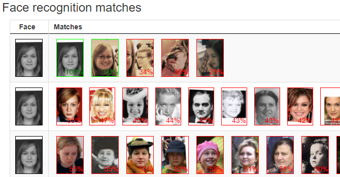 What celebrity do you look like face recognition