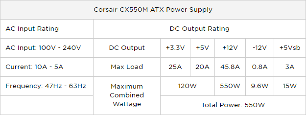 The Ultimate Guide to Your PC: Everything You Wanted to Know -- and More Corsair CX550M Power Supply Rating Breakdown