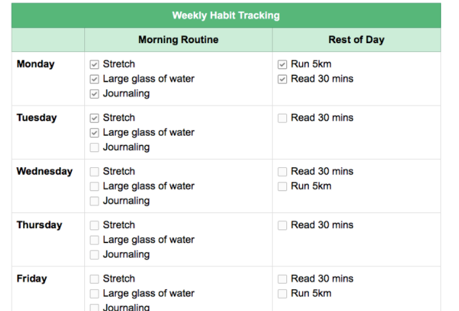 evernote habit tracking