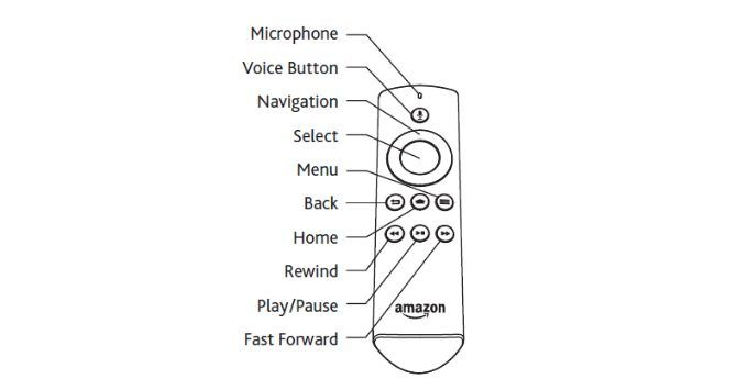 How to Set Up and Use Your Amazon Fire TV Stick