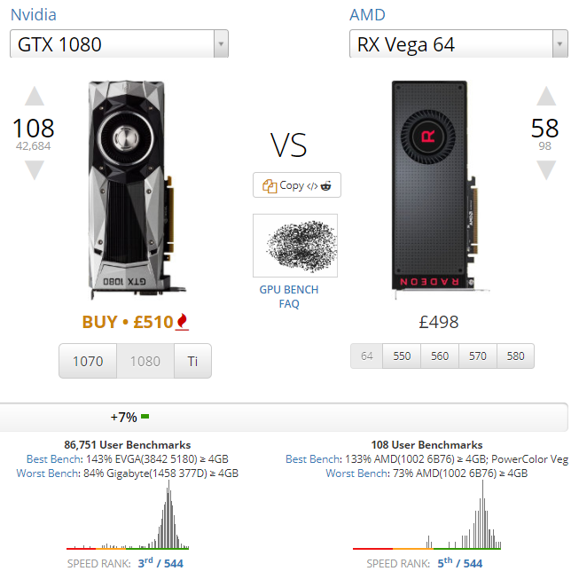 The Ultimate Guide to Your PC: Everything You Wanted to Know -- and More Nvidia 1080 vs AMD Vega 64 comparision