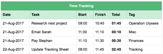 evernote time tracking