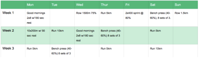 evernote workout tracking planning