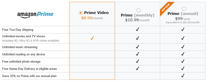 8 Cool Things You Can Do With Amazon Prime Video amazon prime video subscription