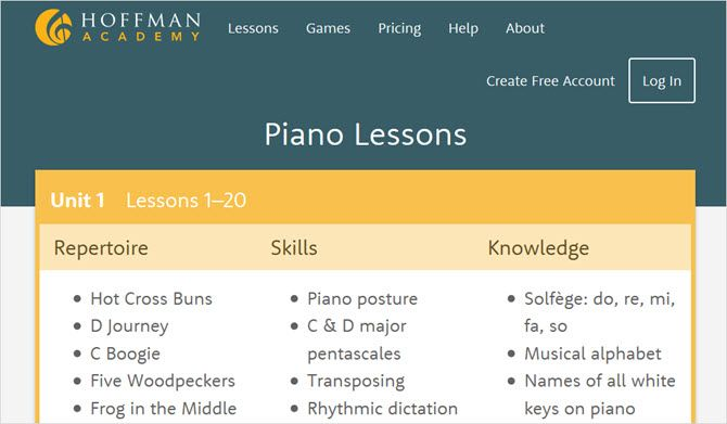 learn play piano