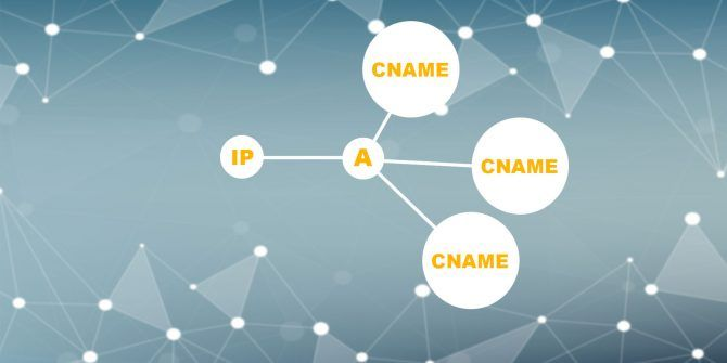 What Are CNAME Records and How Do You Use Them?