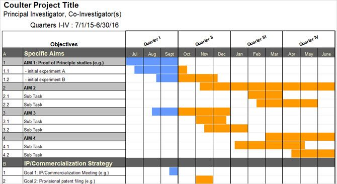 Need a Gantt Chart Template for Excel or PowerPoint? Here Are 10 ...