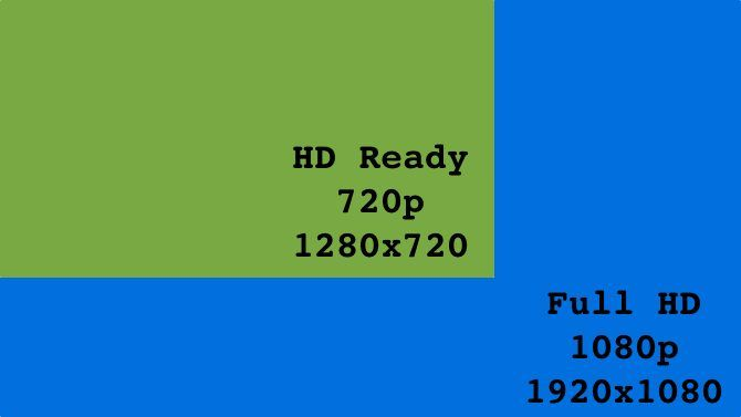 what s the difference between hd ready full hd