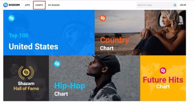 discover popular music around the world shazam
