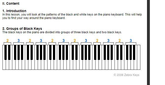Top 5 Sites For Learning Piano Online