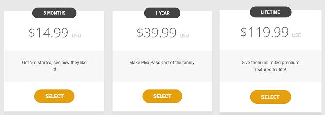 plex pass free 3 months