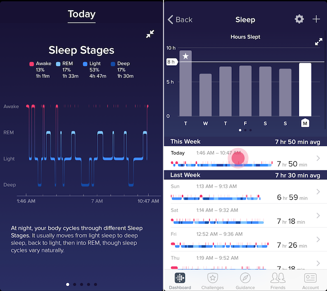 Fitbit Charge 2 Sleep Tracking