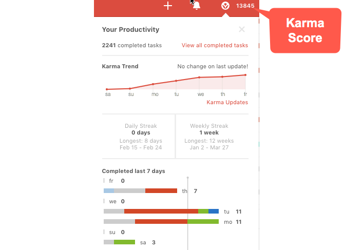 11 Todoist Features You May Have Missed