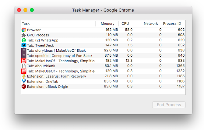 The Easy Guide to Google Chrome chrome task manager 670x427