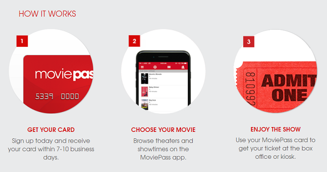 10 Great Gifts for Movie Lovers of All Ages moviepass 670x352