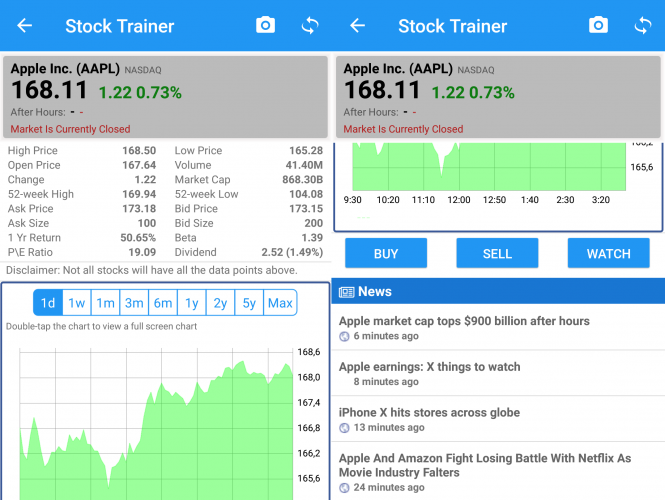 5 Virtual Stock Market Games That Help You Learn How To Invest