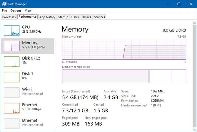 Task Manager Performance Tab Memory