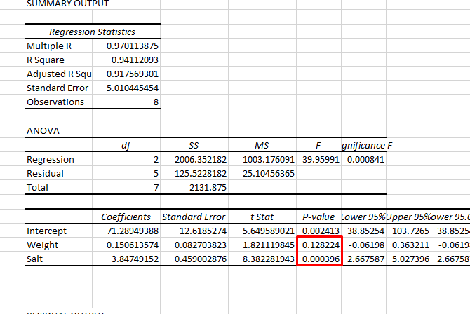basic data analysis in excel