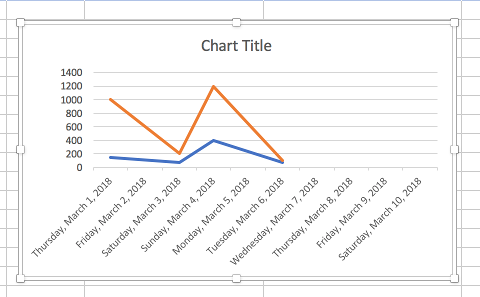 making charts for your marathon training plan