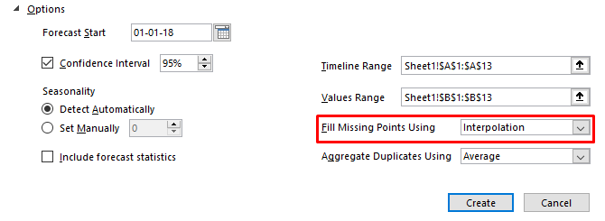 excel forecast function historical data predictions