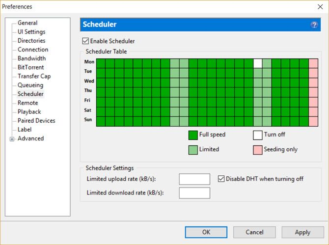 BitTorrent - Scheduler