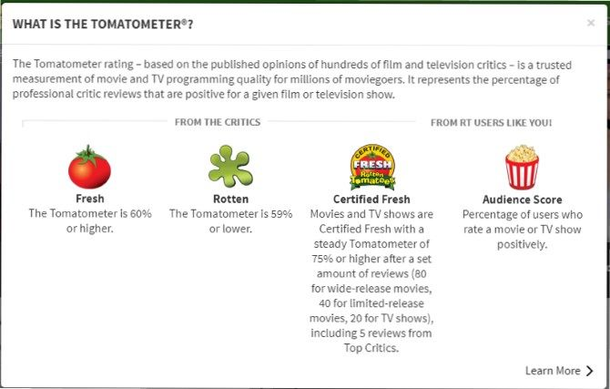 Imdb vs rotten tomatoes vs metacritic which is best rotten tomatoes ccuart Choice Image