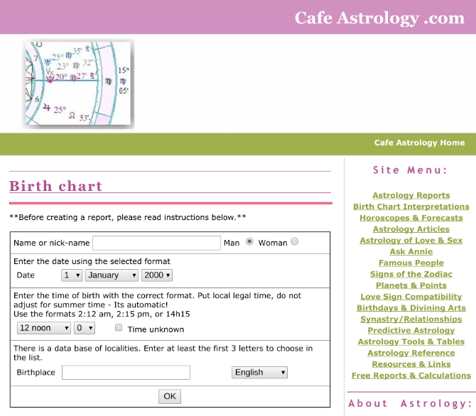 Cafe astrology love compatibility