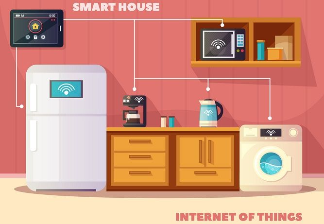 smart home upgrades increase resale value