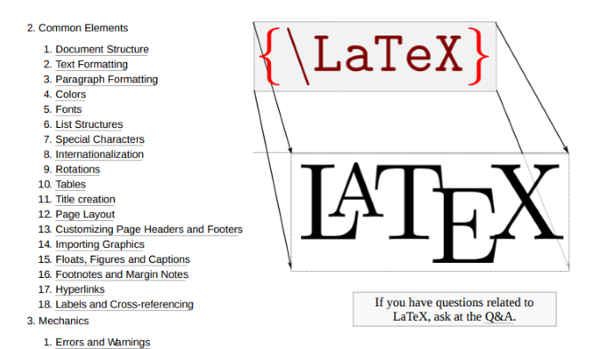 What Is the LaTeX Document Format and How to Use It