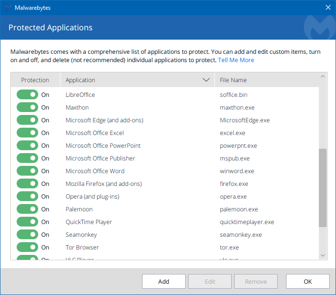 malwarebytes premium worth it - protected applications