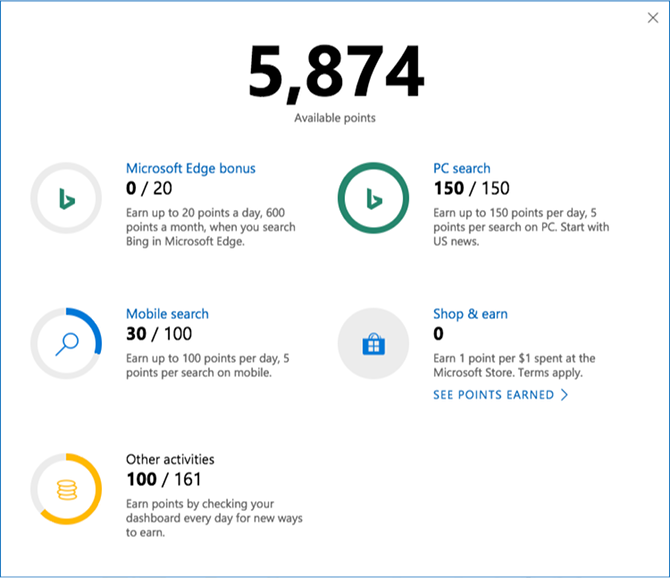 microsoft rewards overview