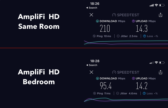 AmpliFi HD: The Best Home Wi-Fi System On The Market AmpliFi speedtest