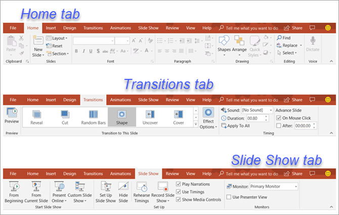 Beginner's Guide to Microsoft PowerPoint - Tabs and Ribbons