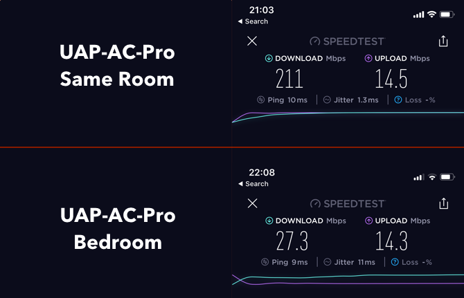 AmpliFi HD: The Best Home Wi-Fi System On The Market UAP Ac Pro speedtest